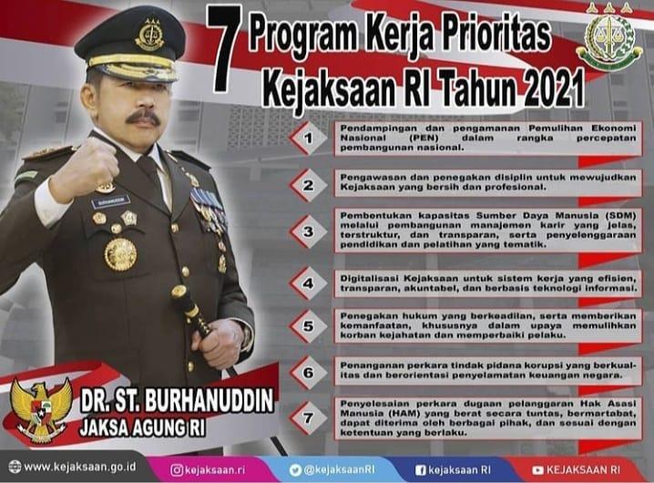 Kejari Bantul : 7 Program Kerja Prioritas kejaksaan RI Tahun 2021